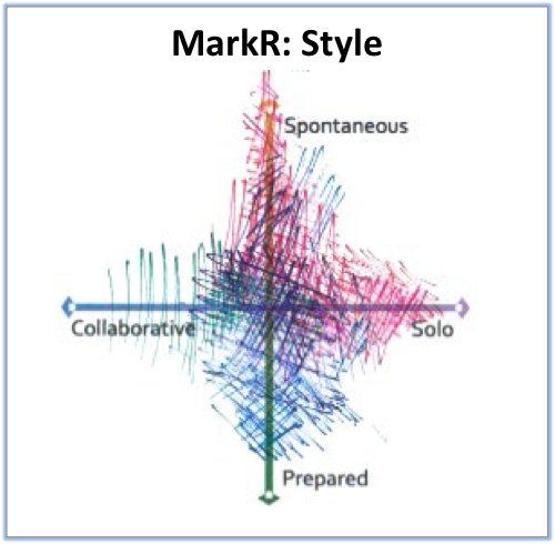 MarkR- Style.png