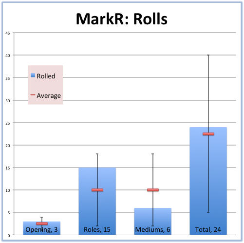 MarkR- Rolls.png