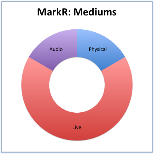 MarkR- Mediums.png