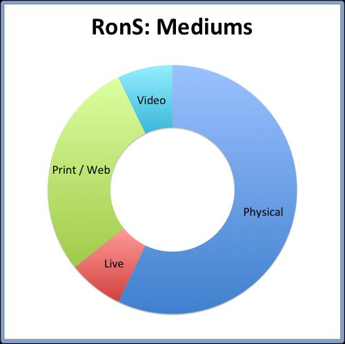 RonS- Mediums.png