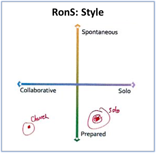 RonS- Style.png