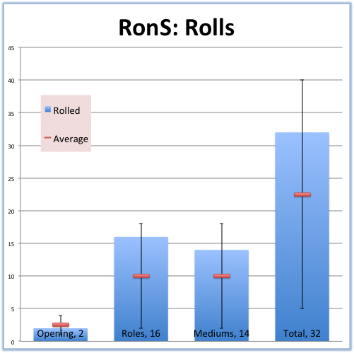RonS- Rolls.png