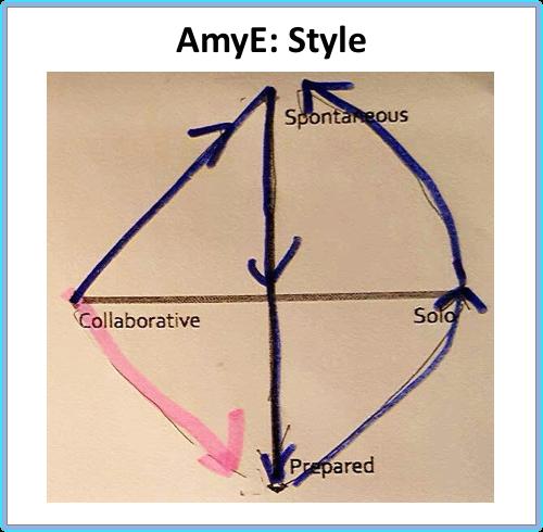 AmyE- Style.png