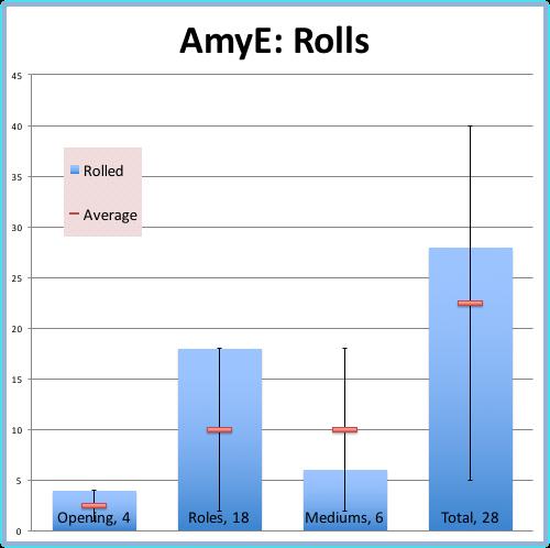 AmyE- Rolls.png