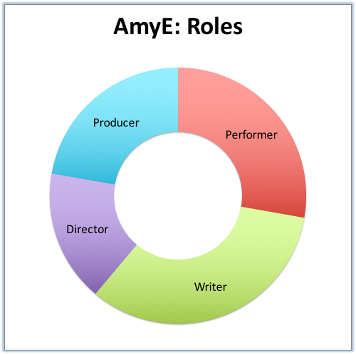 AmyE- Roles.png