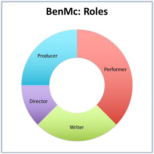 BenMc- Roles.png