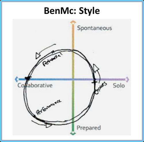 BenMc- Style.png
