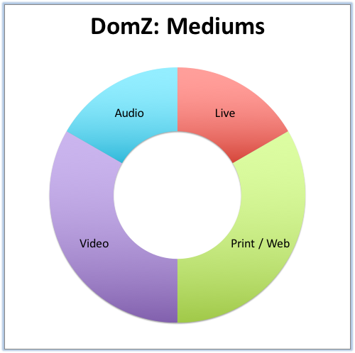 DomZ- Mediums.png