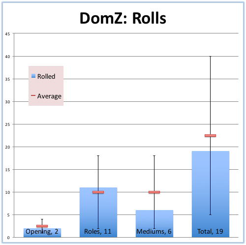 DomZ- Rolls.png