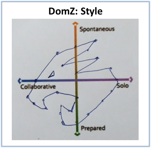 DomZ- Style.png