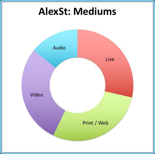 AlexSt- Mediums.png