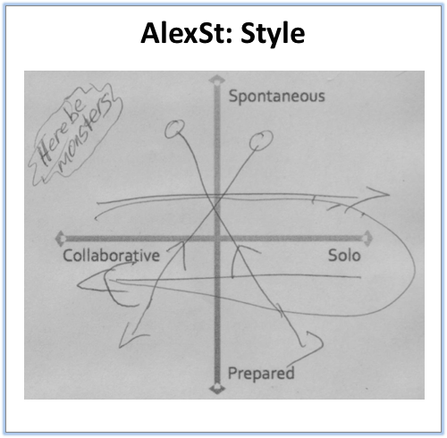 AlexSt- Style.png