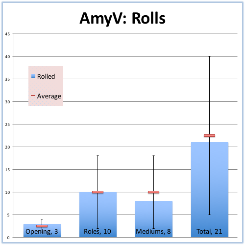 AmyV- Rolls.png