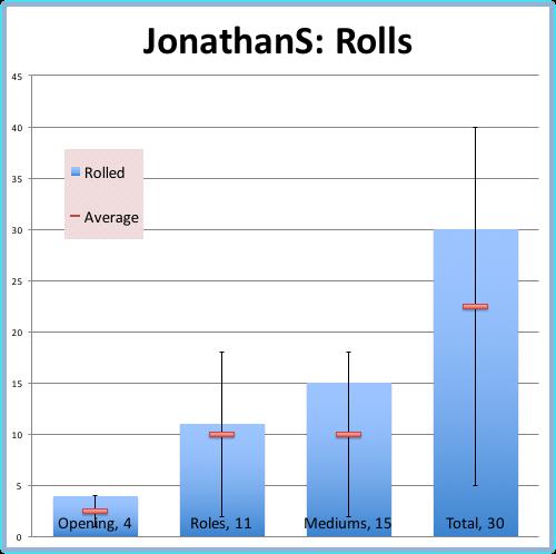 JonathanS- Rolls.png