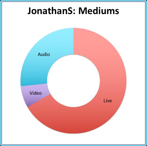 JonathanS- Mediums.png
