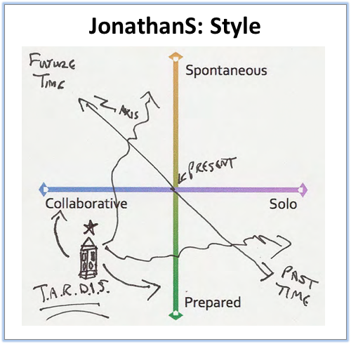 JonathanS- Style.png