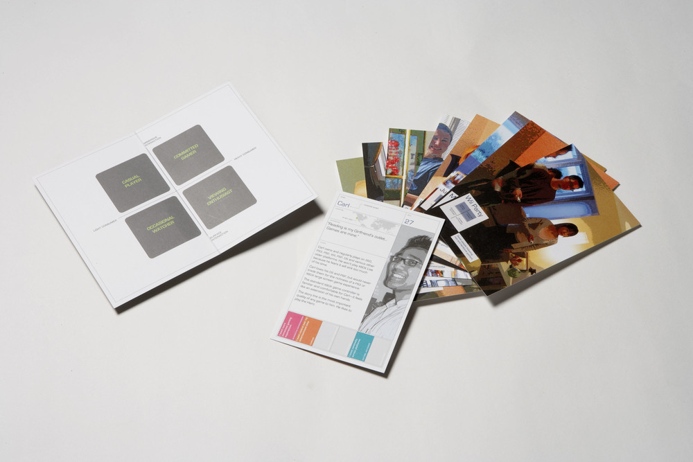 User persona trading cards were used during workshop sessions to inspire brainstorming.