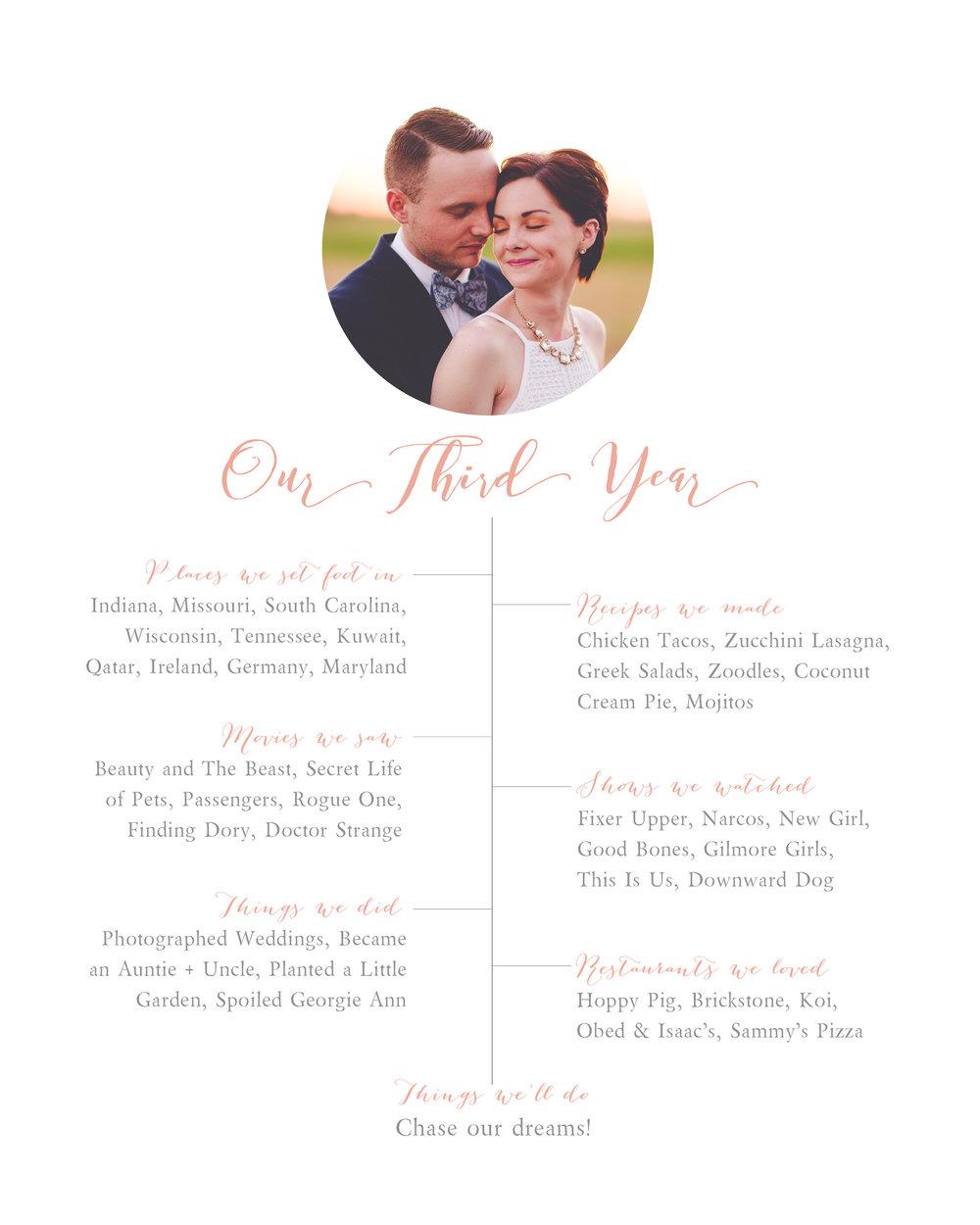 Kara Evans Photographer - Central Illinois Wedding Photographer - Wedding Wednesday Blog - Celebrating Our Third Year - Wedding Anniversary