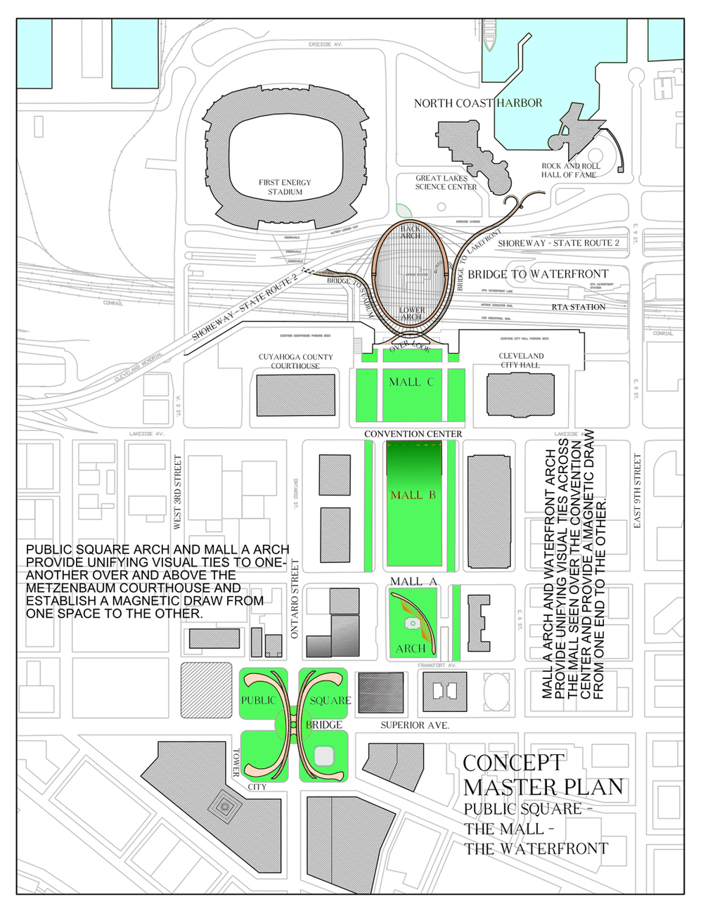 Master Plan for Cleveland Public Square, The Mall, and the Waterfront Bridge