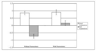Weisberg+et+al+(2008)+Fig+1..JPG