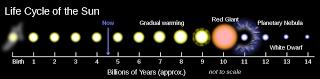 Solar+life+cycle.jpg