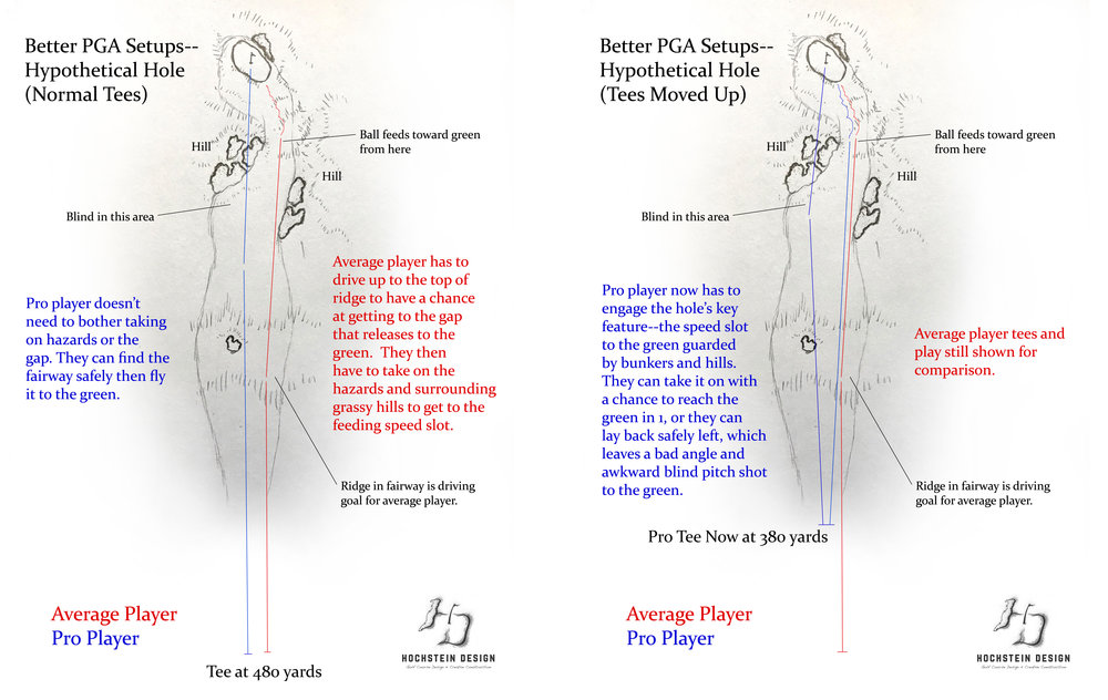 hochstein-design-pga-hypothetical-holes.jpg