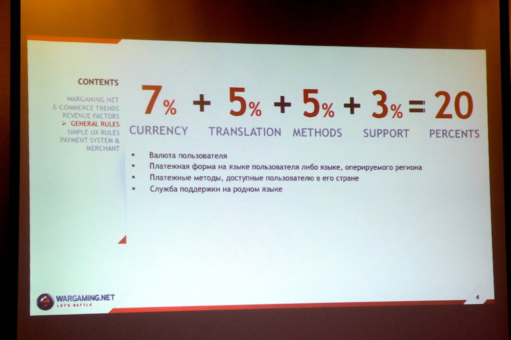 E-Commerce2024-presentations