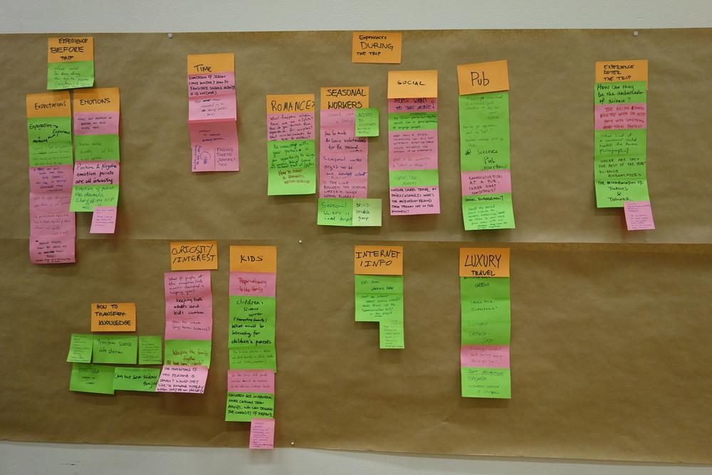 Feedback on sketchy service blueprints