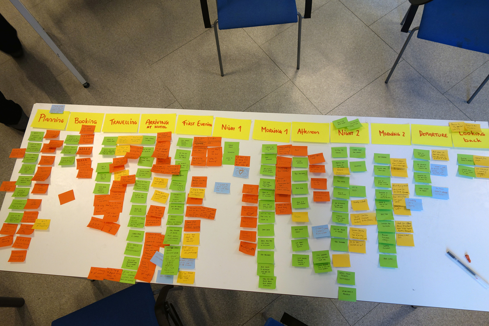 Mapping out quotes and pain points