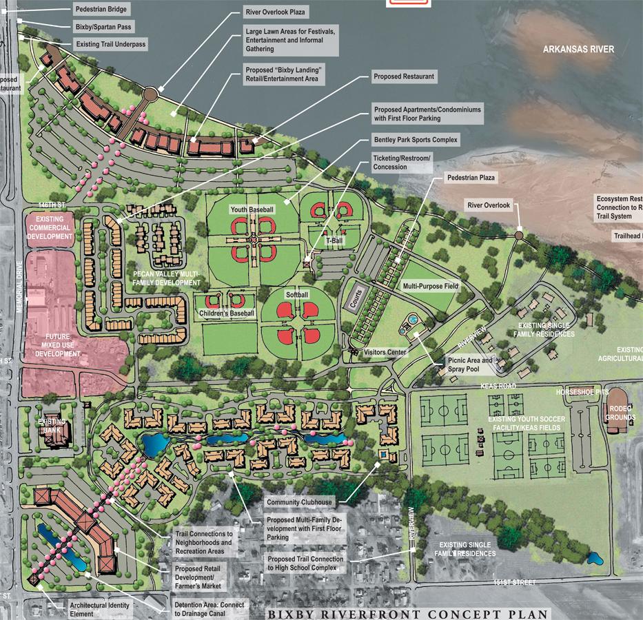 Oklahoma: Arkansas River Corridor Master Plan