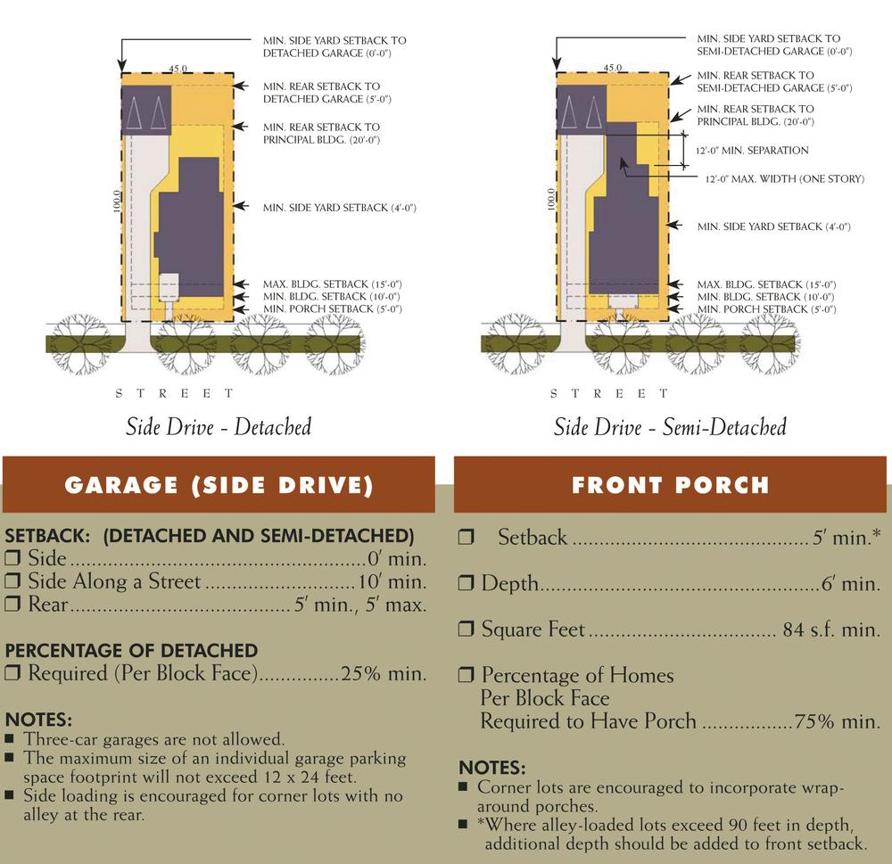 Colorado: Stapleton Design Book