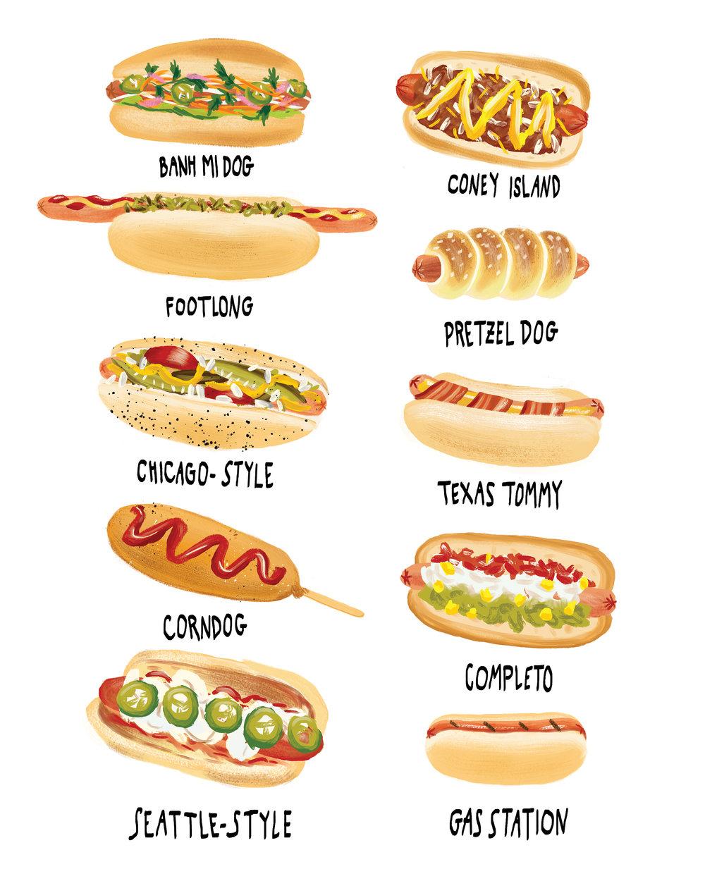 Hot Dog Chart