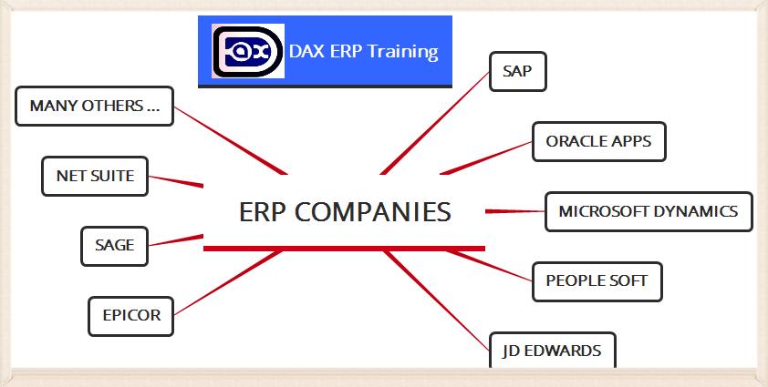ERP Companies (DAX ERP TRAINING)