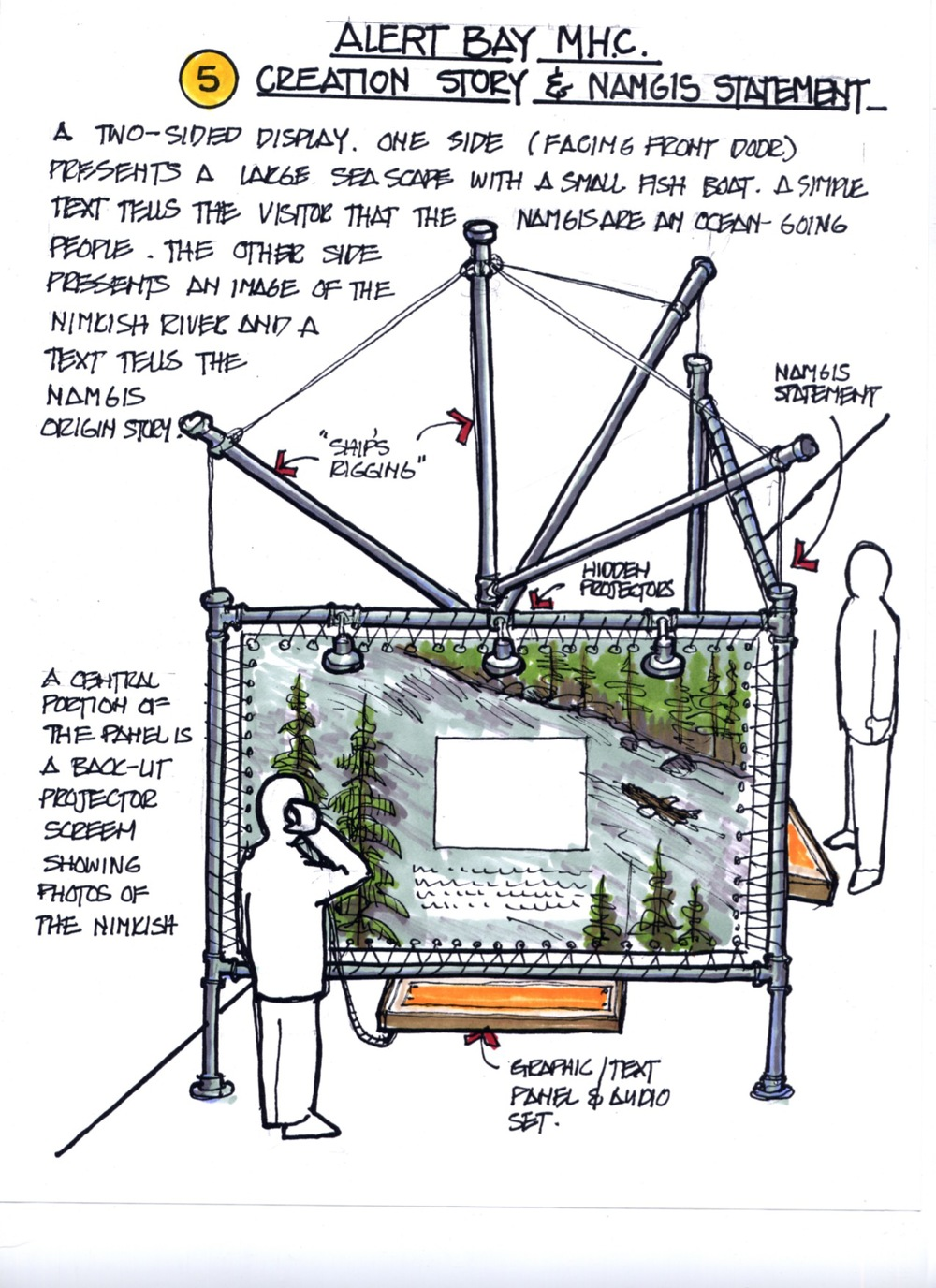 alert bay 5 creation story.jpg