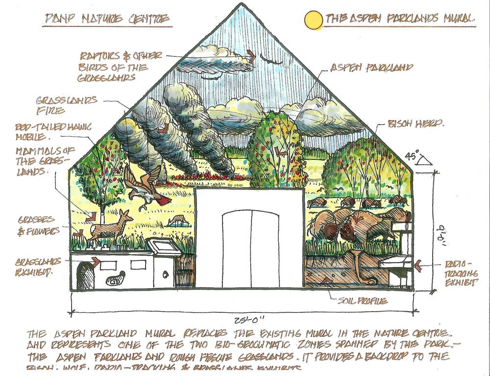 PANP grasslands mural-web.jpeg