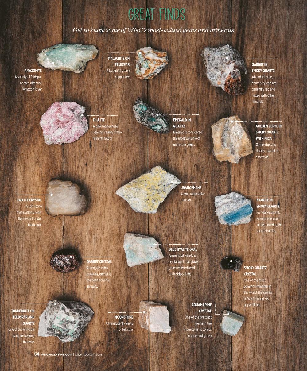 WNC Magazine Jack Sorokin Gem Mining Editorial Photography Asheville Marshall Western North Carolina Rocks Geology