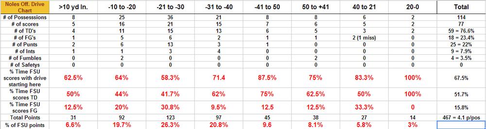 Final Drive Chart 2.png