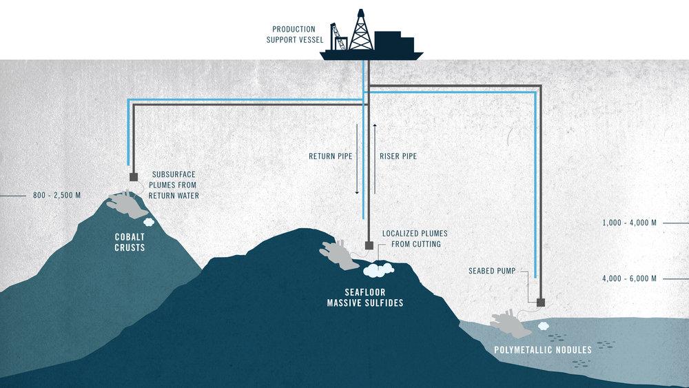 sea-bed-mining1.jpg