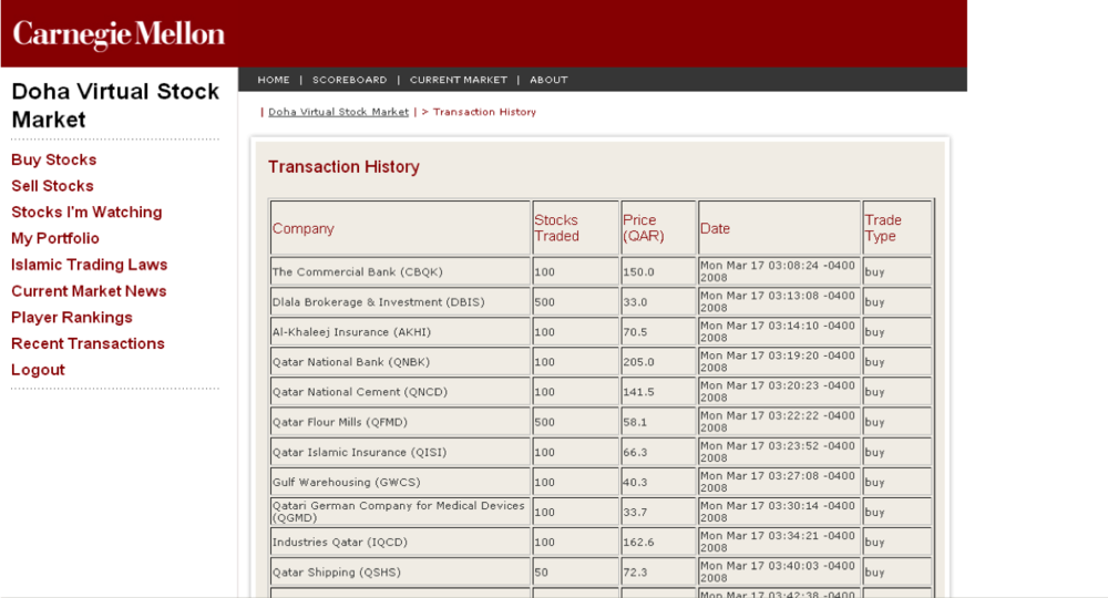 All transaction history is archived and available to view at any time.