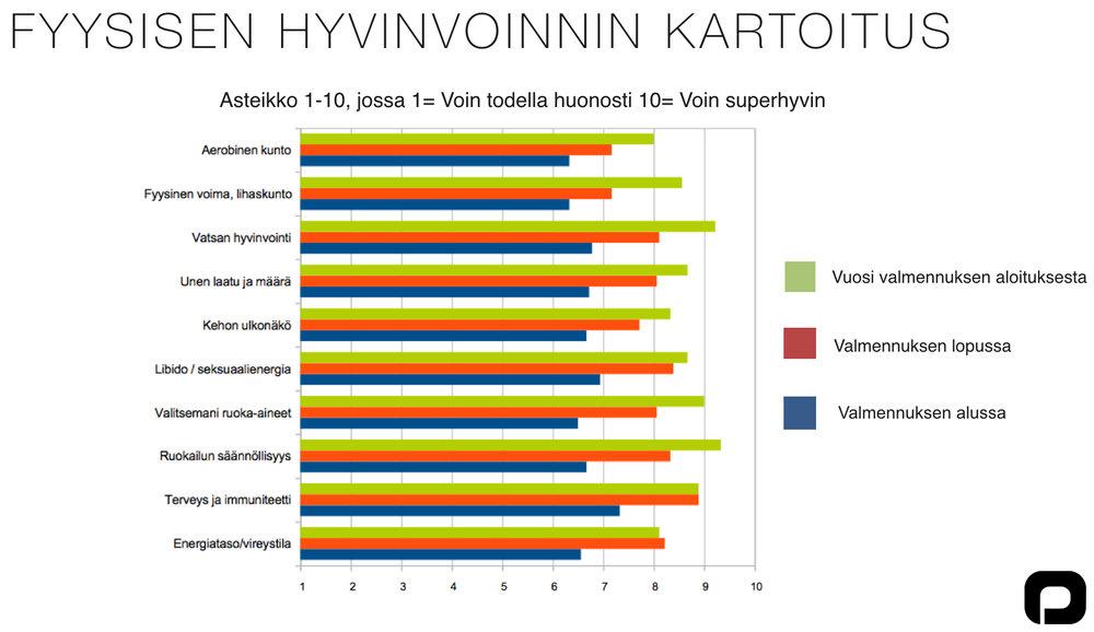 Referenssit — Optimal Performance 66f9ee6bc9