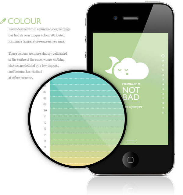 Colour breakdown for 'Is it Nice?': an emotionally-advisory weather app that learns the user