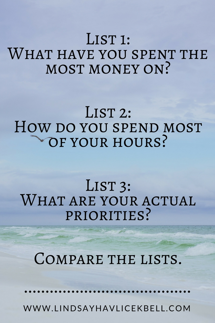 Look at all of the stuff you have bought, and look at where the majority of your hours go. Then write down a list of your core values. Compare both, and see if they overlap.happiness.jpg