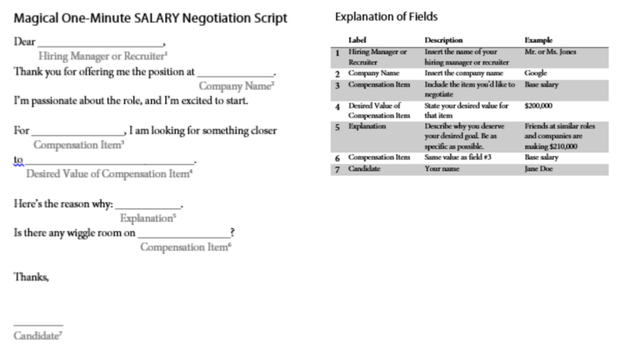 Employer Salary Negotiation Letter