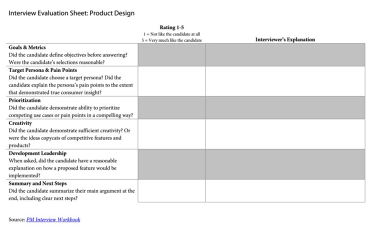 Interview Evaluation Sheet for PM Roles — Lewis C. Lin