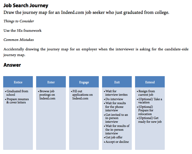 Customer Journey Map The Es Framework Lewis C Lin - Customer journey mapping book