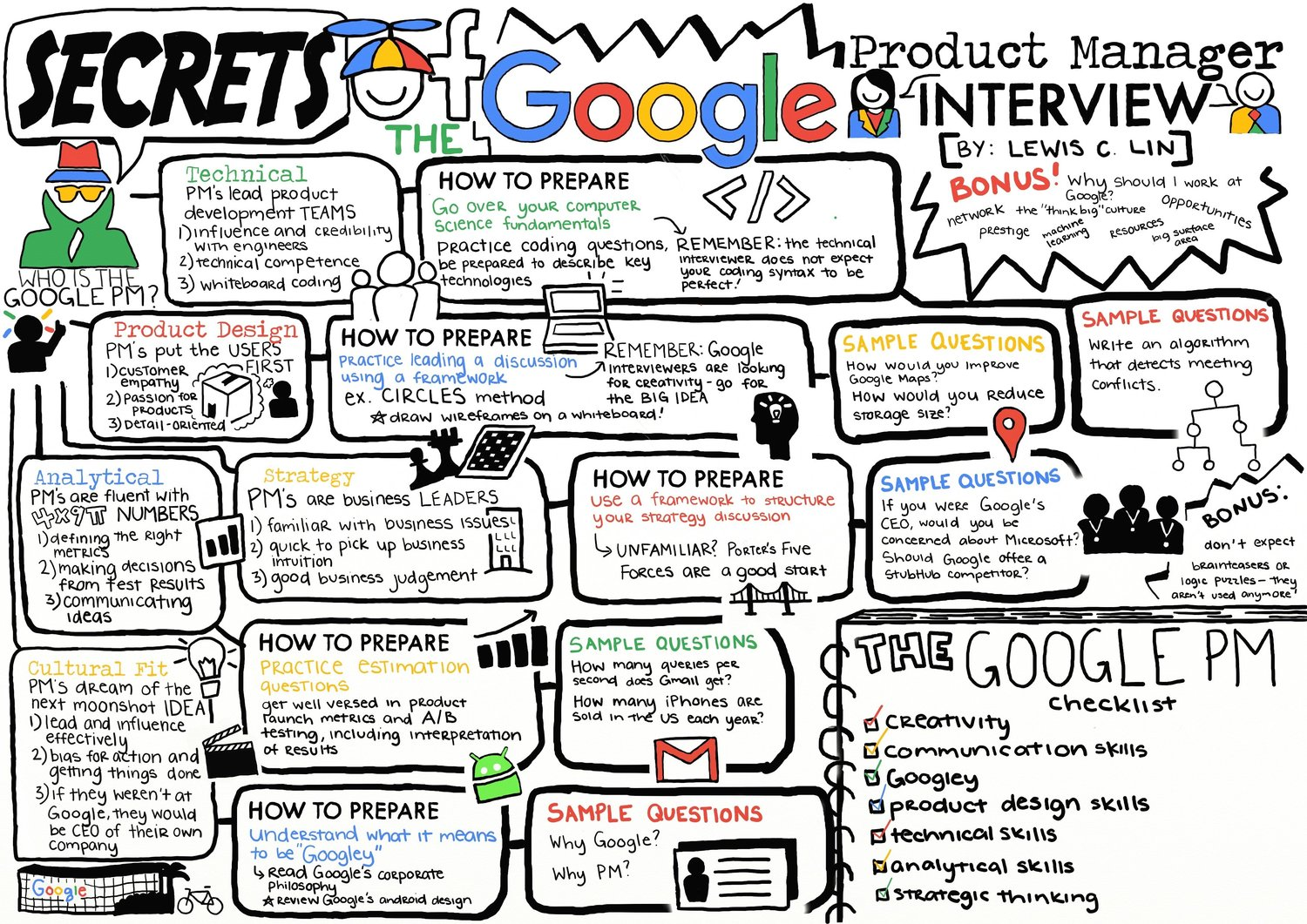 Google Product Manager Interview Cheat Sheet PM Or APM Lewis C Lin