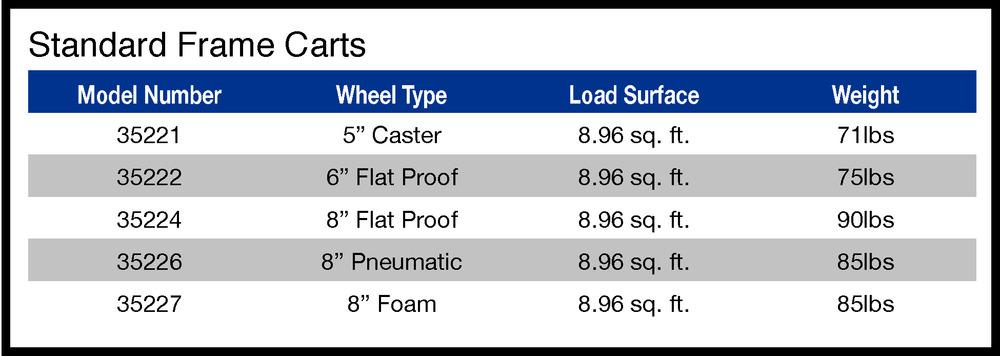 TDI Standard Frame Cart Models.jpg