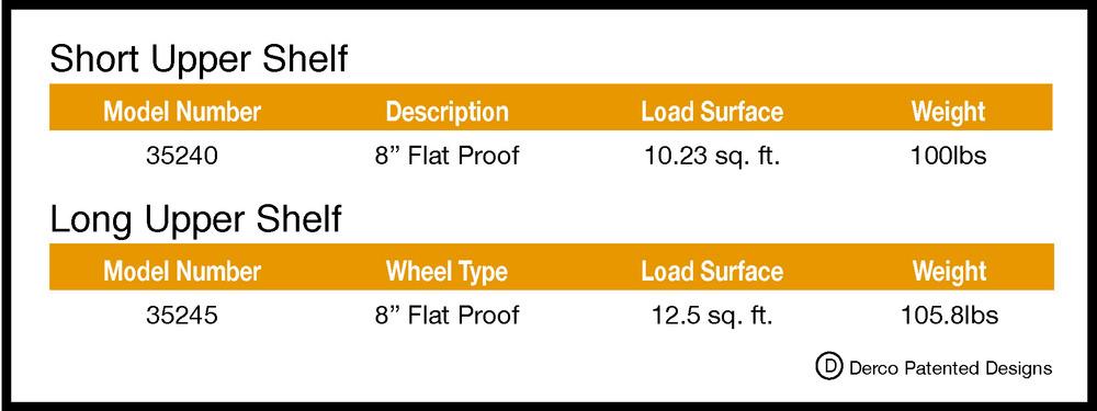 TDI Brake Cart Models.jpg