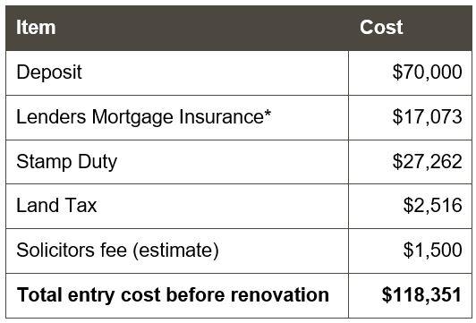 Costs are estimates