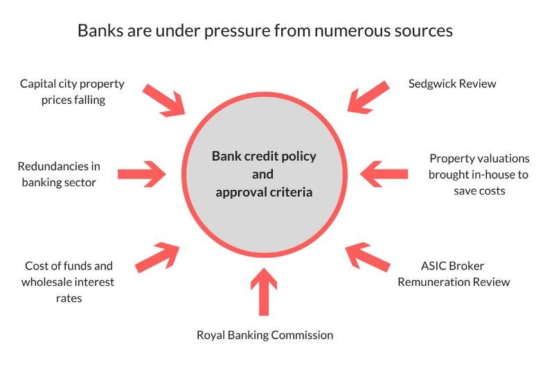 Are we in a credit crunch - banks under pressure 800x533.jpg